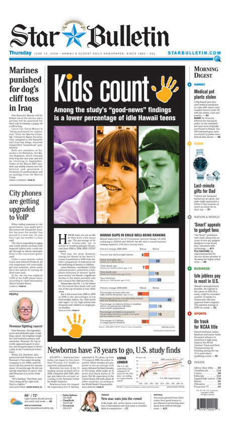 Isles' teen and infant death rates decrease; Marines punish pair for dog's ...